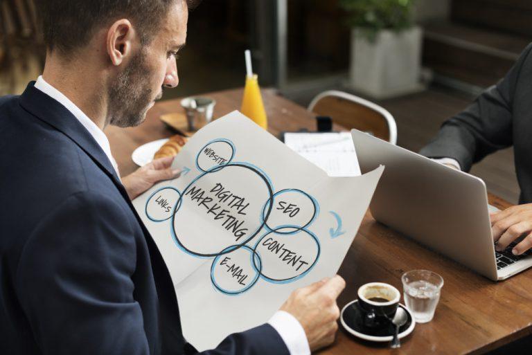 digital marketing roadmap