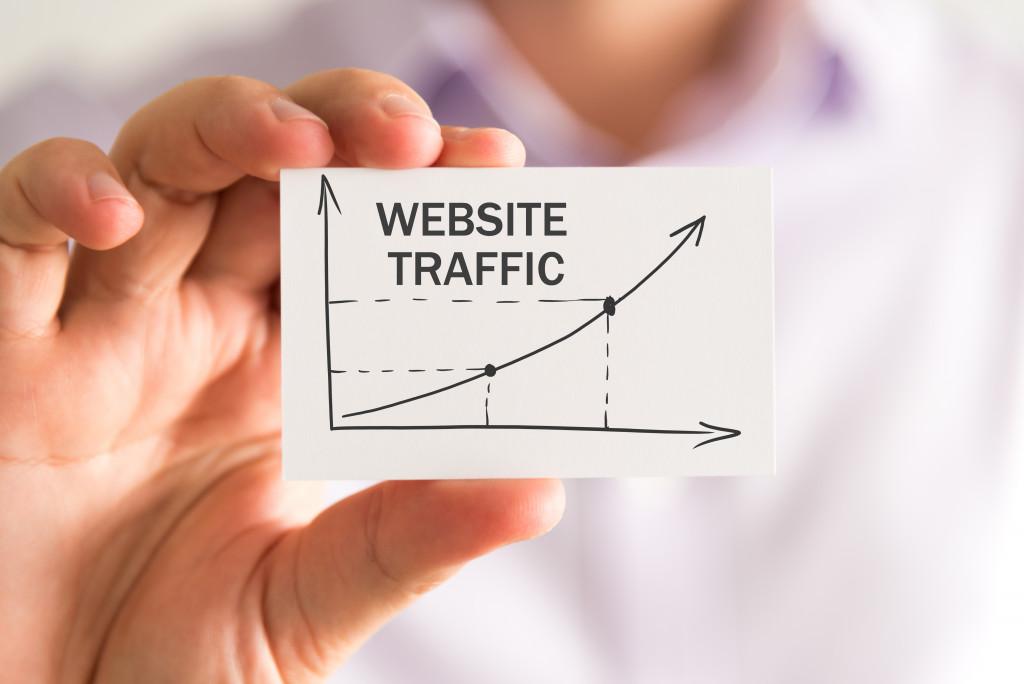 website trafic